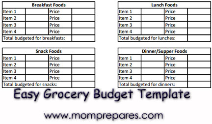 grocery-budget-template