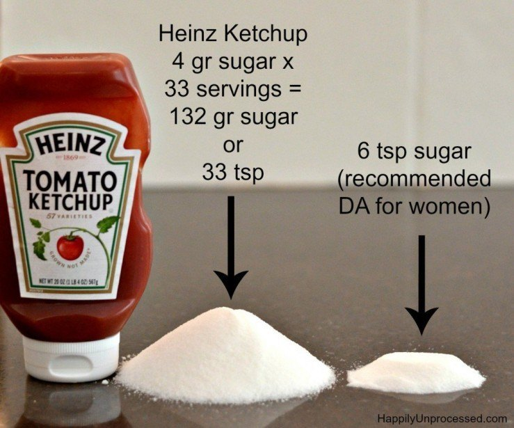sugar in ketchup