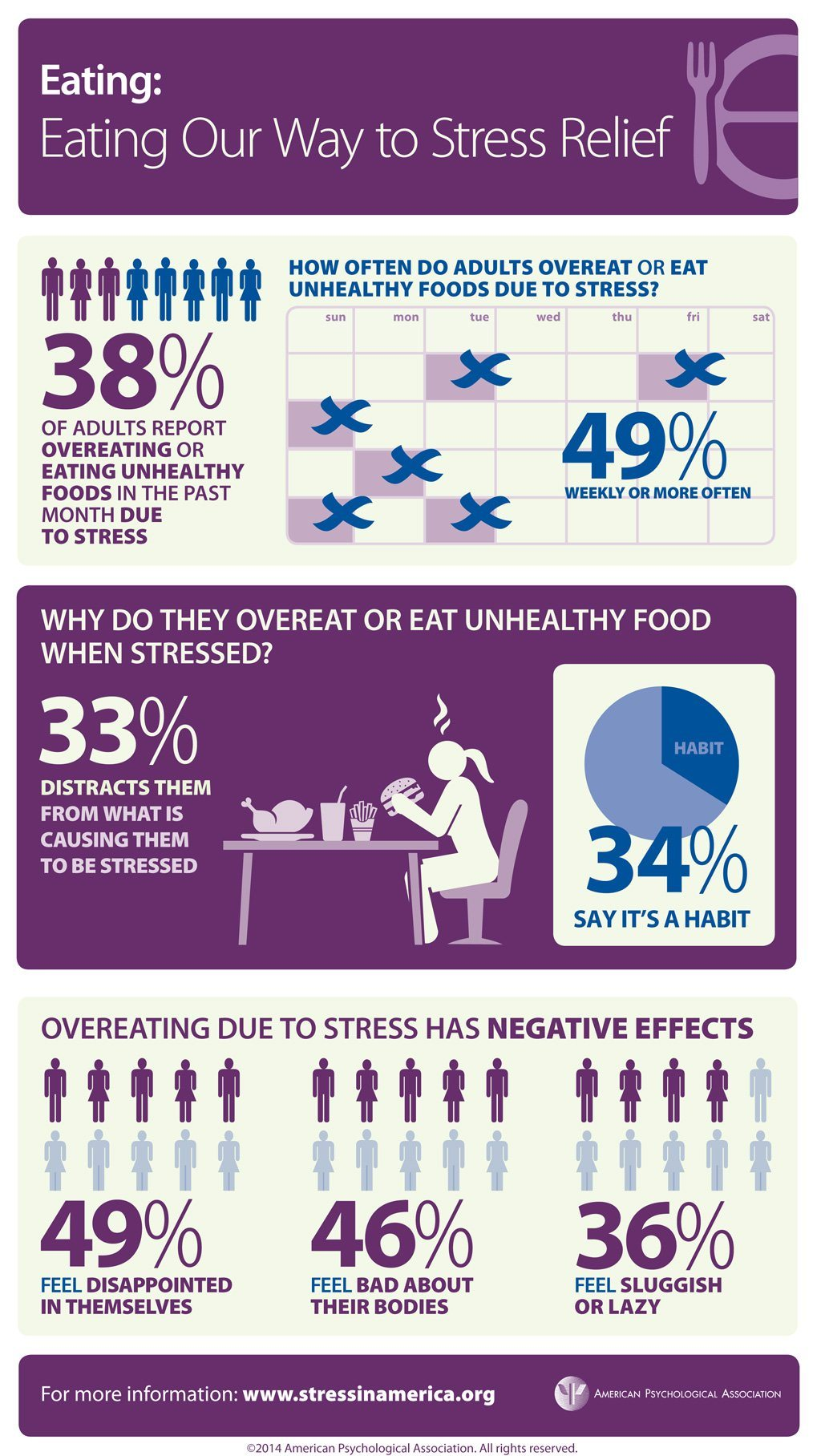 2013 sia Eating Infographic 1024 tcm7 166596
