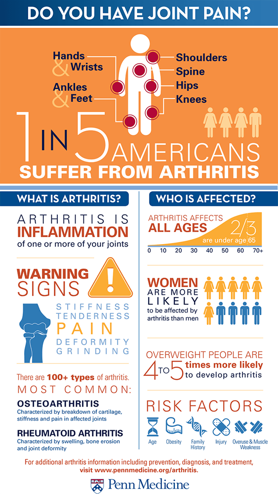 5 Studies Prove Essential Oils Can Help With Arthritis With Recipes