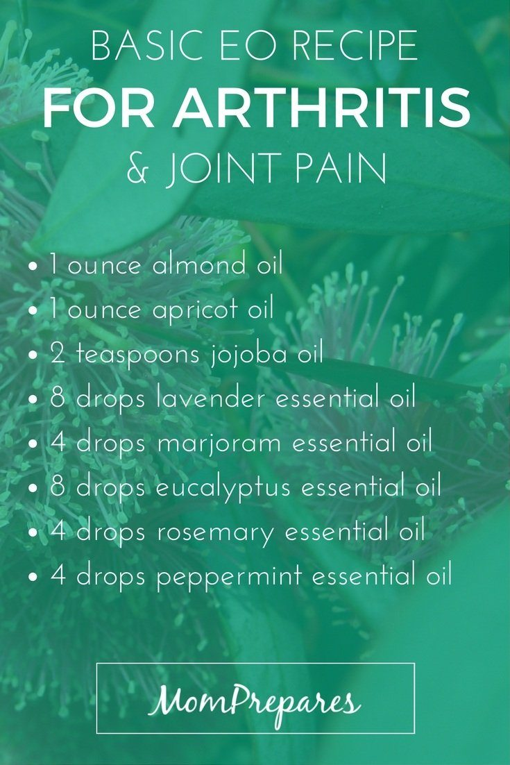 Essential oils for arthritis basic blend 1