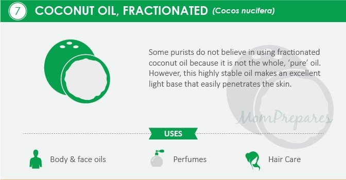What is a Carrier Oil and Which Ones Should You Use? [Infographic]