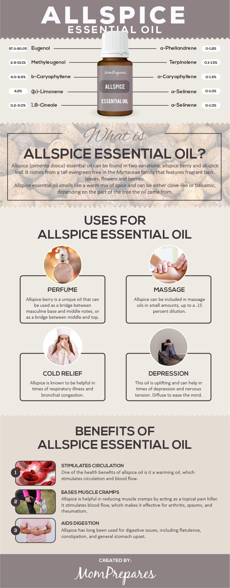 Allspice Essential Oil The Complete Uses And Benefits Guide