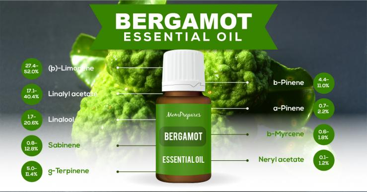 bergamot essential oil constituents