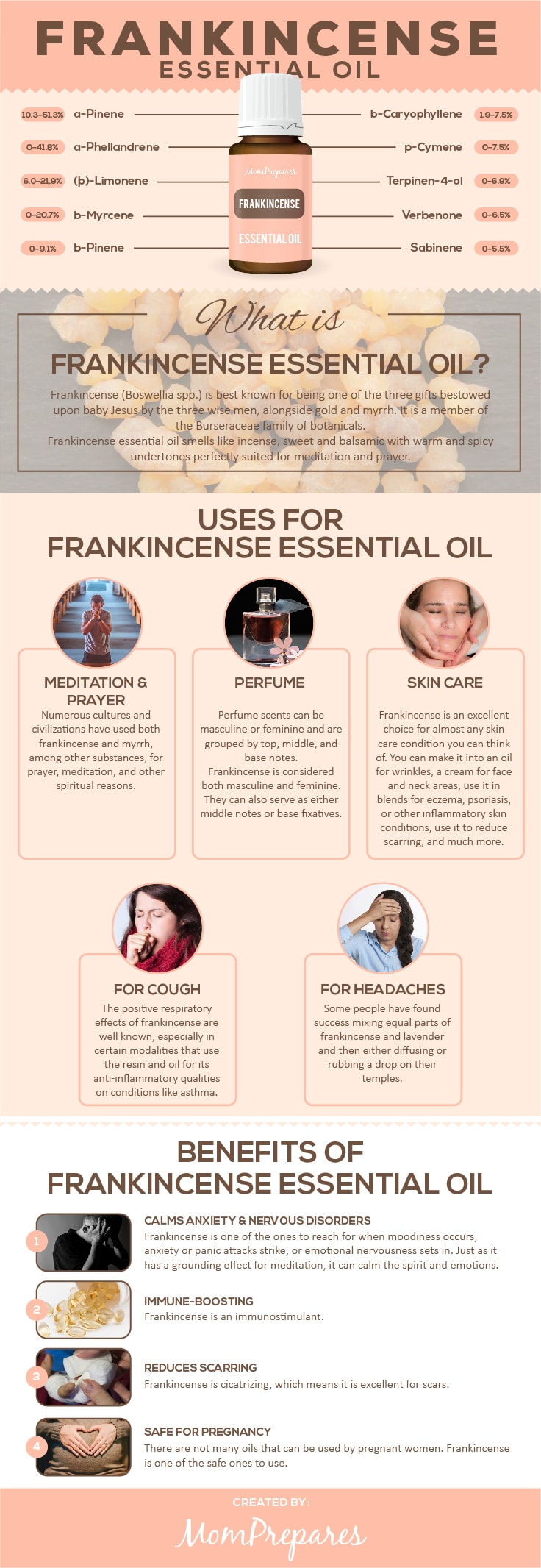 Frankincense Essential Oil - The Complete Uses and Benefits Guide