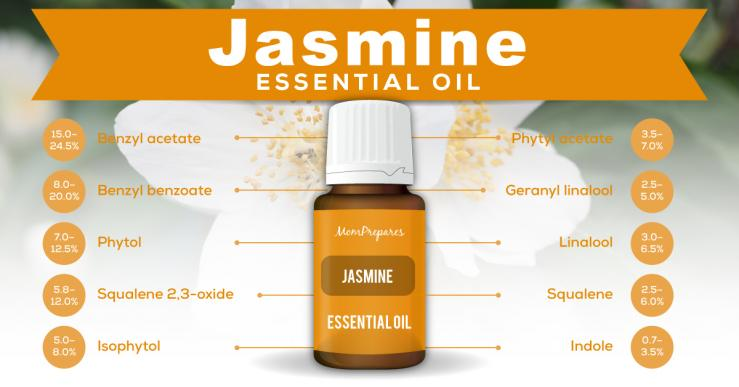 Jasmine essential oil constituents