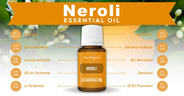 Neroli essential oil constituents