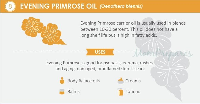 evening primrose oil uses