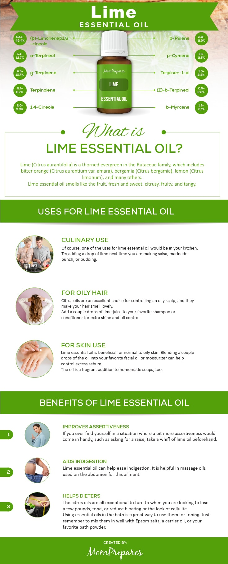 Lime infographic