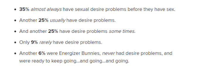 sexual desire problems