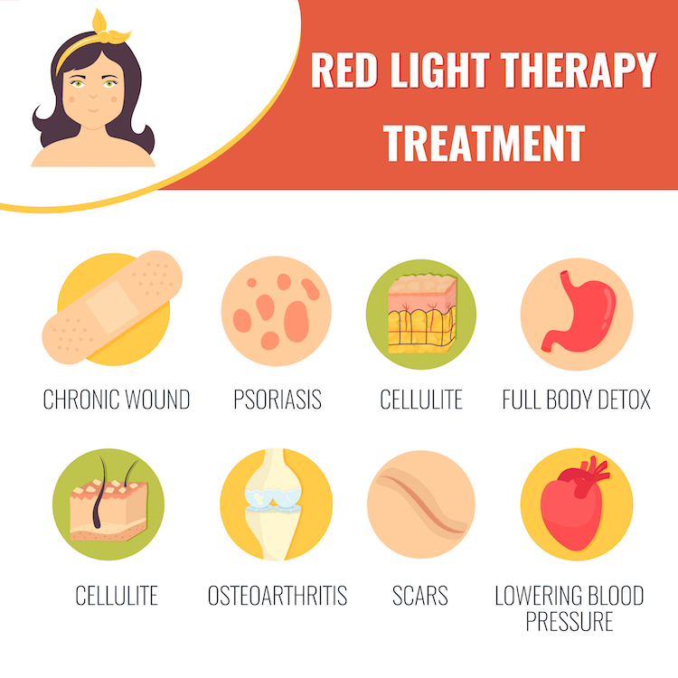 Red Light Therapy At Home The Definitive Guide 2019