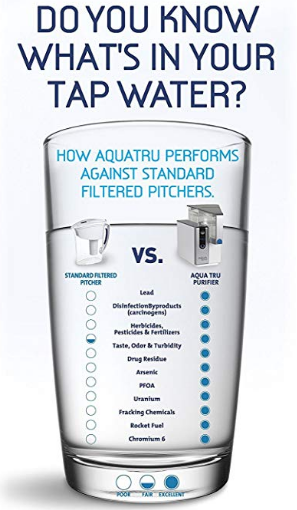 details about what aquatru water purifer can filter